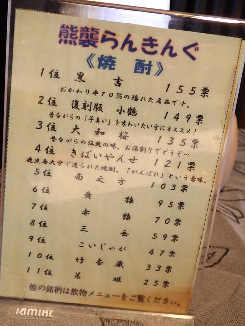 07焼酎ランキング
