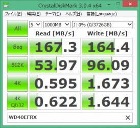 WD40EFRXをUSB 3.0で接続したときのベンチマーク結果