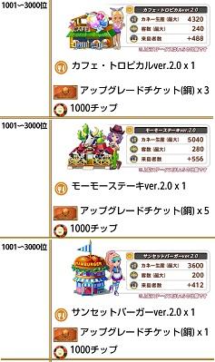 1000から3000
