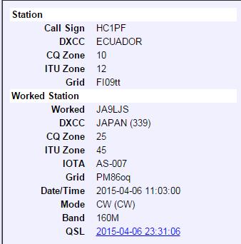 LoTW HC1PF 160m