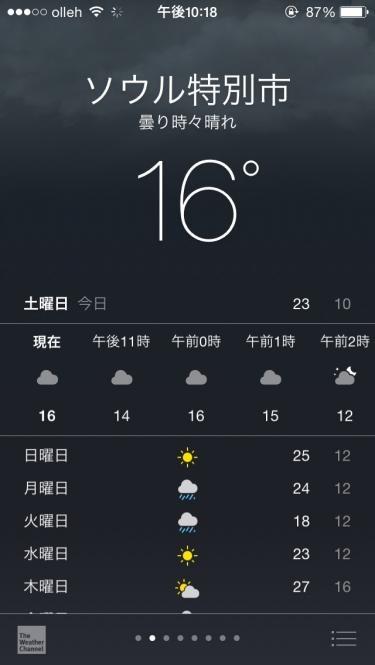 日が暮れるとまだまだこの気温。