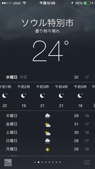 夜の気温も20度を超えるようになりましたね。