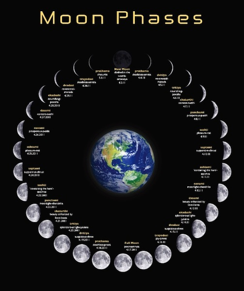 moon phases-1