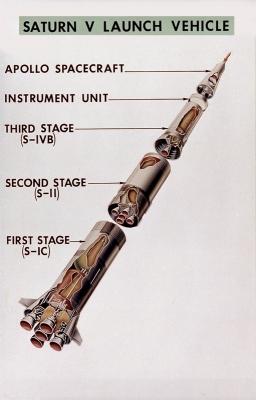 サターンロケット