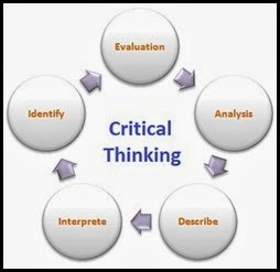 critical thinking circle