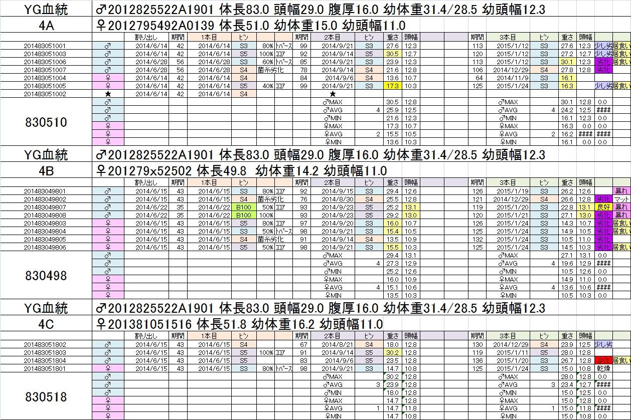 2014-15 3本目交換 4