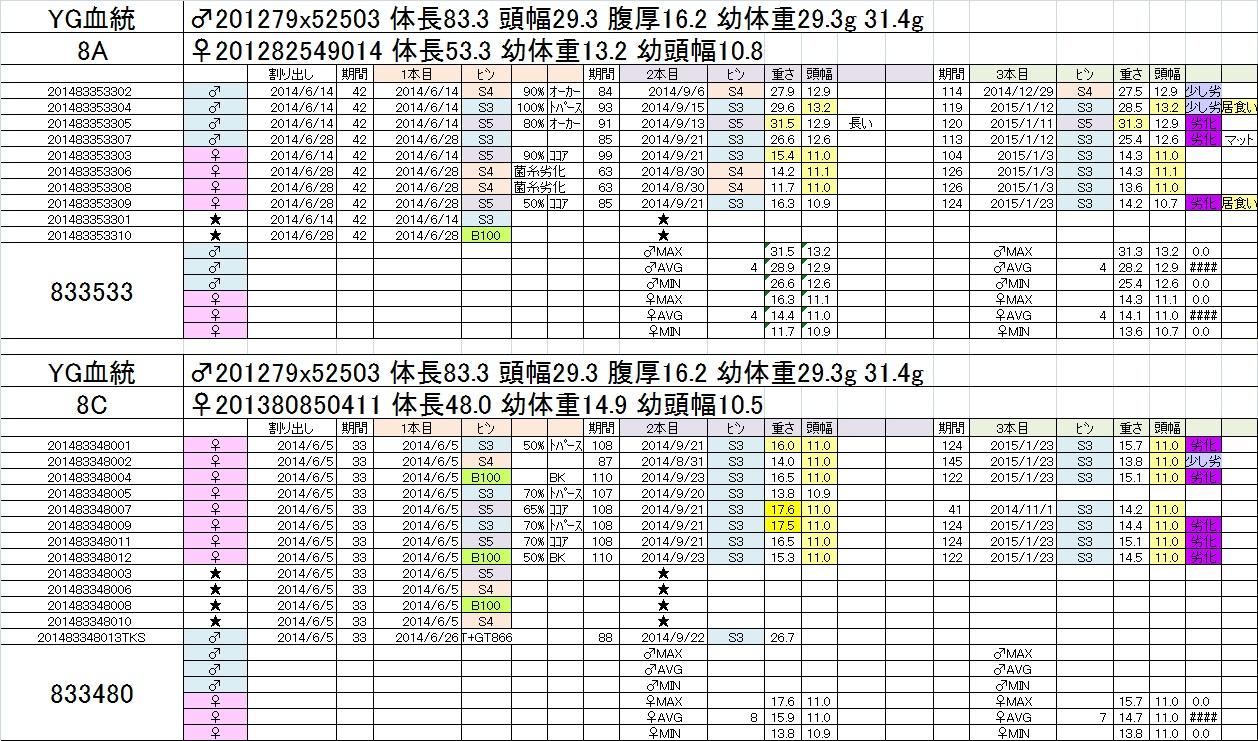 2014-15 3本目交換 8