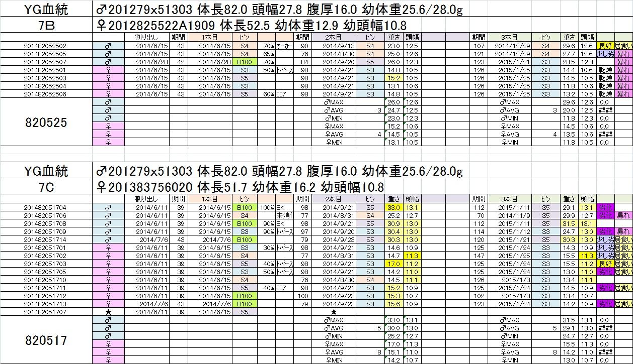 2014-15 3本目交換 7