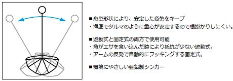 アームシンカー460