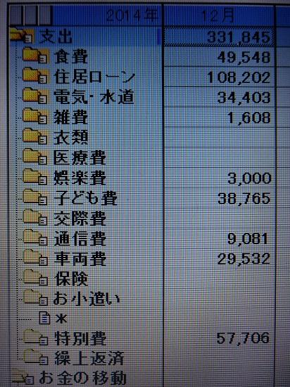 2014/12家計簿