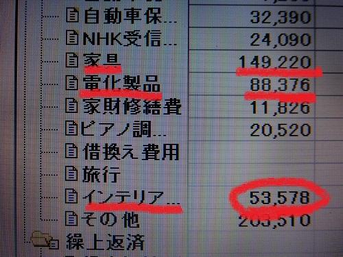 2014年・インテリア年計実績