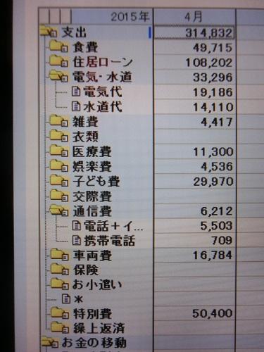 2015/4 kakeibo