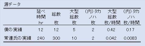 源データ(2)