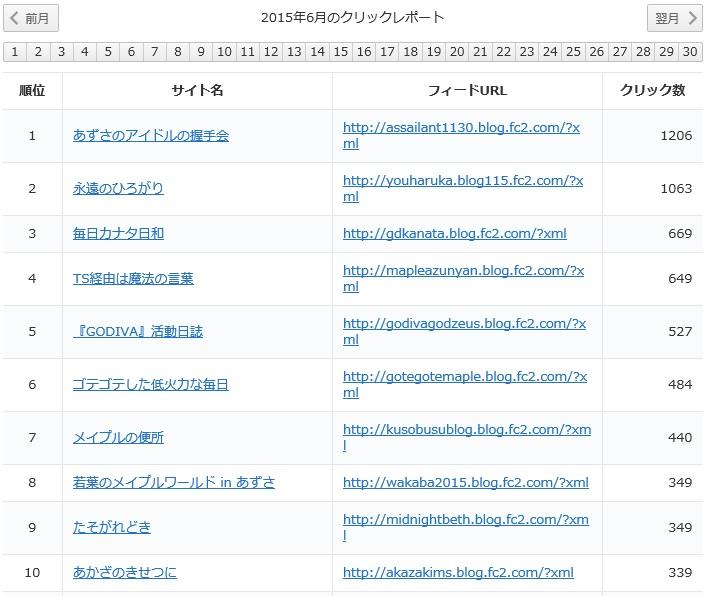 azusa2015年6月レポート