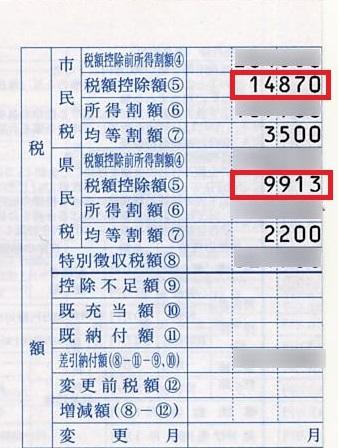 決定 変更 通知 は 所得 給与 に 等 税 税額 係る 県民 と 特別 市民 書 の 税 徴収