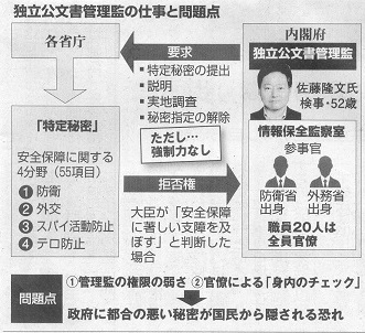 14.12.11朝日・秘密法2 - コピー