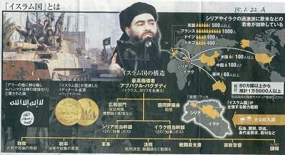 15.1.22朝日・イスラム国4