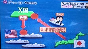 米艦艇の支援