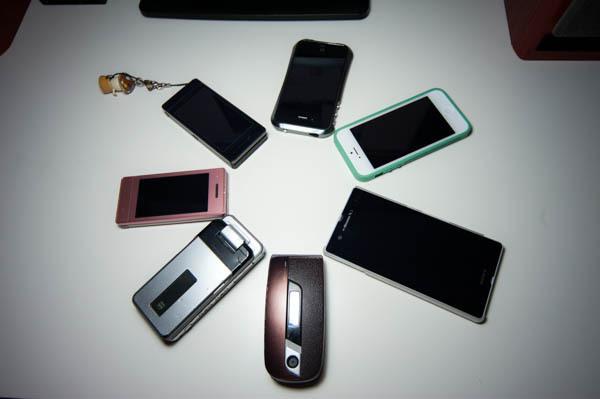 携帯カメラの変容