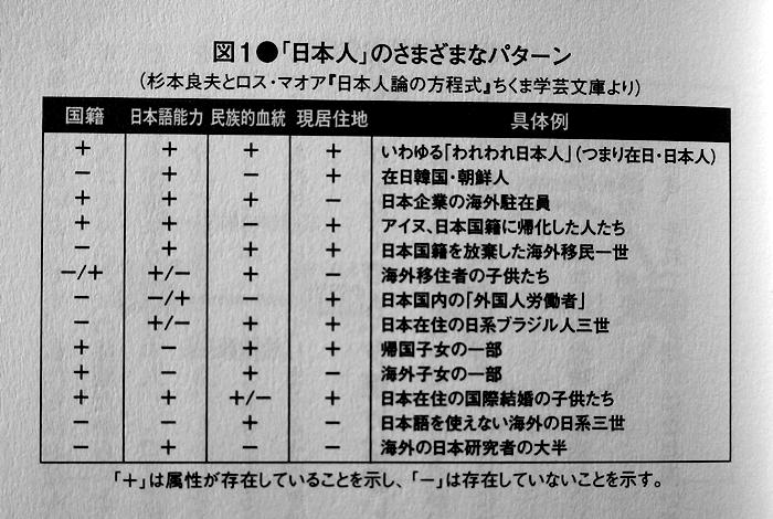 日本人のさまざまなパターン