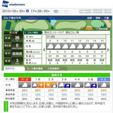 房総ゴルフ場天気