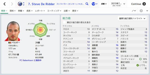 15kob15SteveDeRidder_s.jpg