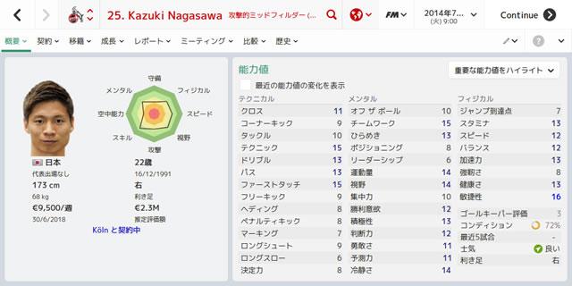 15koln14kazukinagasawa_s.jpg