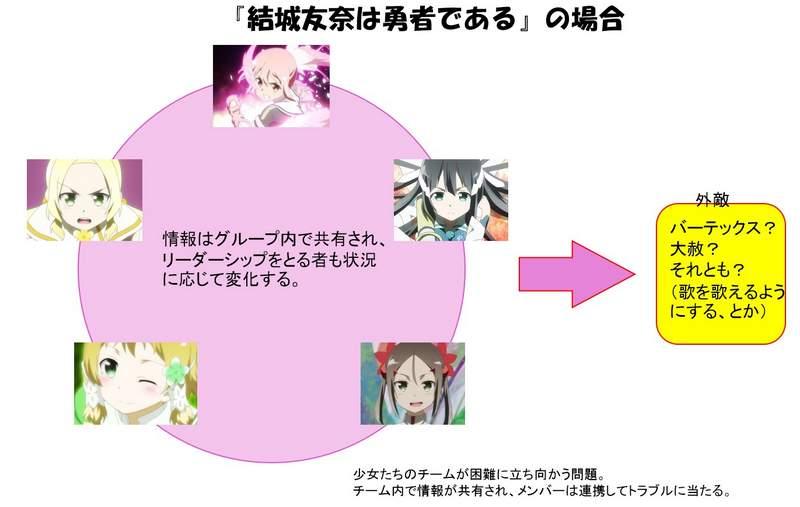 ゆゆゆの場合-002