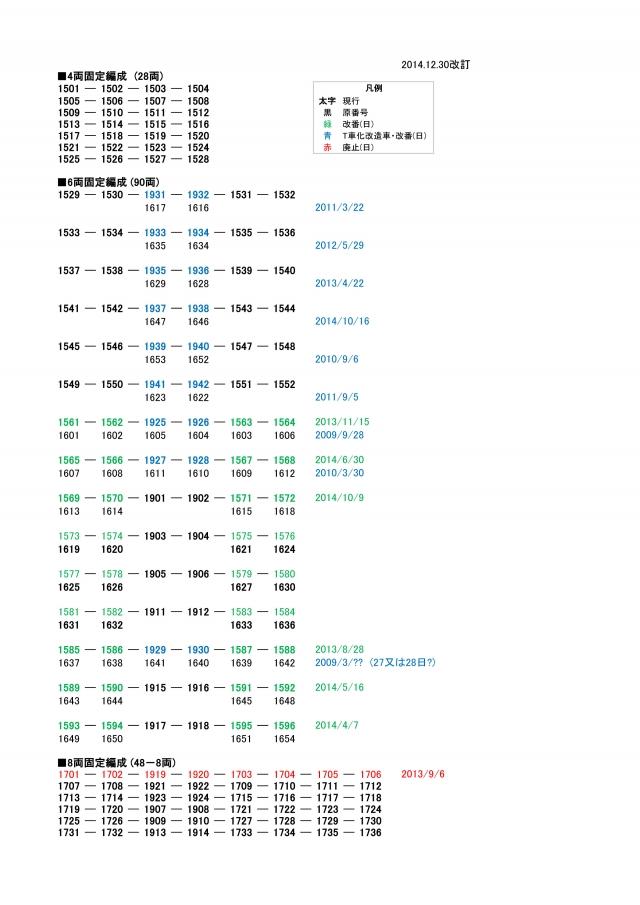 Formation_of_1500_201412.jpg