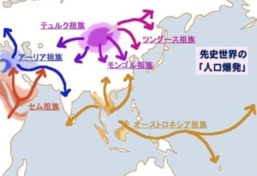 ウラル=アルタイ系はバイカル湖から拡散