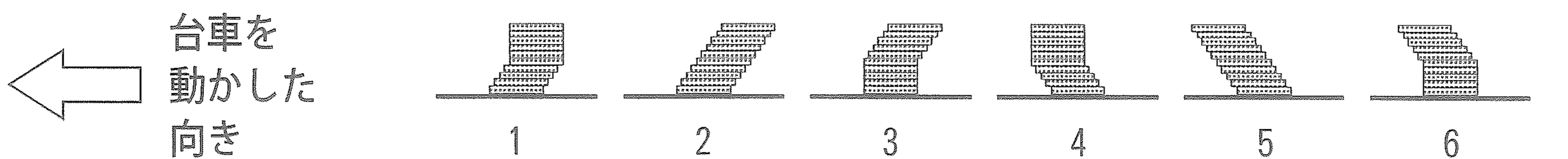 慶応中等部2015理科図3