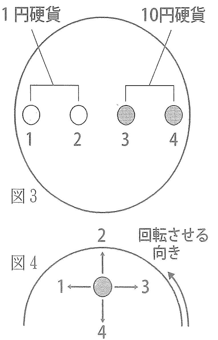 慶応中等部2015理科図4