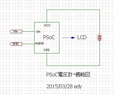 PSoC電圧計・概略図