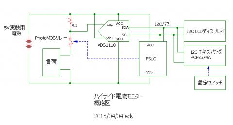 ハイサイド電流ーモニター概略図