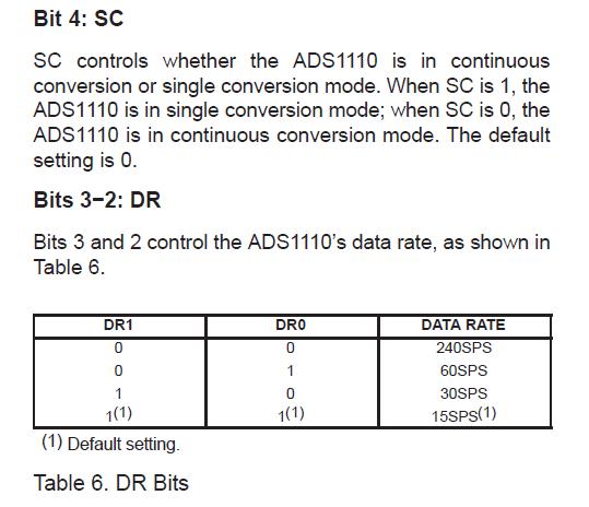 ADS1110とMCP3425の違い2