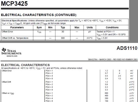 ADS1110とMCP3425の違い3_offset