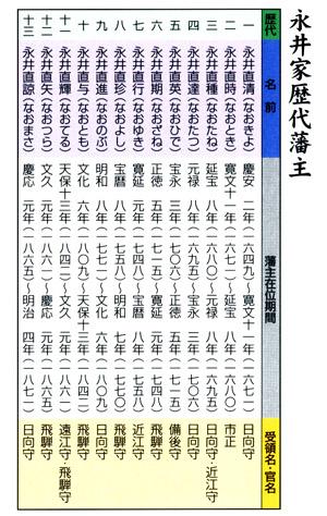 永井家13代blog02