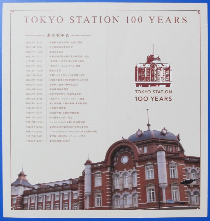 東京駅100周年スイカ2