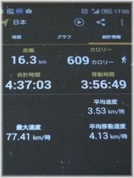 150502G 008統計画面
