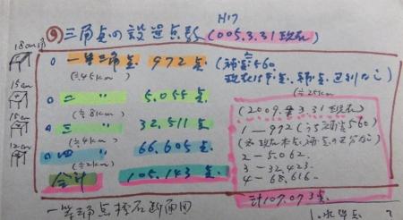 三角点 001