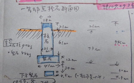 三角点断面図20150505121944435s