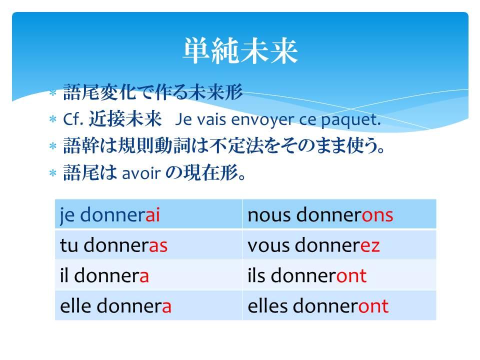 フランス語文法6-1
