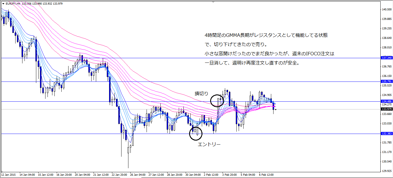 eurjpy4h.png