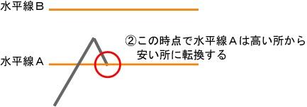 2015_3_3fig7.jpg