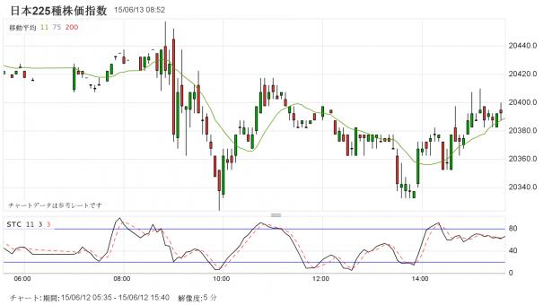 chart-e4e18.png