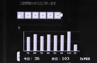 1月16日 20万アクセス達成