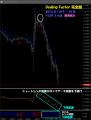 20150119ドル円雇用統計Dealing-Factor-完全版