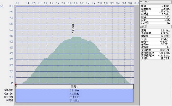 yosino (720x444)