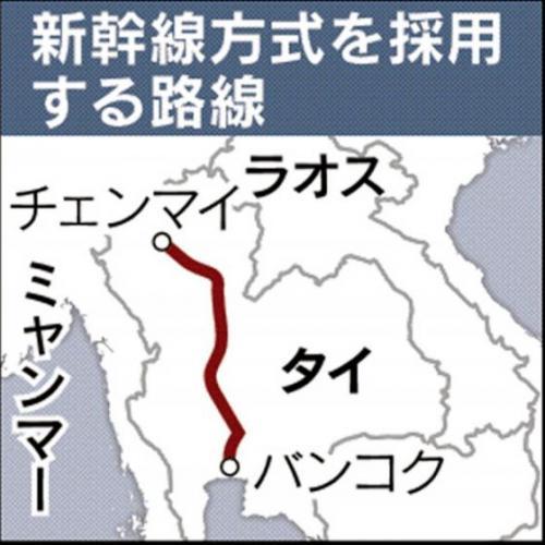 タイ 高速鉄道