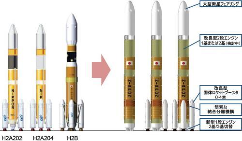 H3ロケット H3ロケット JAXA
